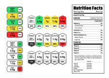 Nutrition Facts information label for box. Daily value ingredient calories, cholesterol and fats in grams and percent. Flat design, vector illustration on royalty free illustration