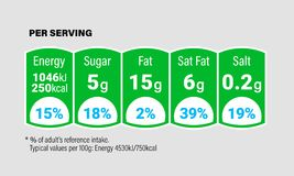 Nutrition Facts information label for cereal box package or milk drinks and food. Vector daily value ingredient amounts guideline. Design template for calories Stock Photography