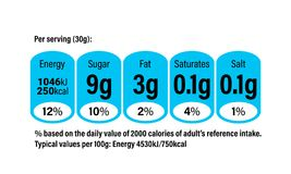 Nutrition Facts information label for cereal box package. Vector daily value ingredient amounts guideline design template for calo. Ries, cholesterol and fats Stock Photos