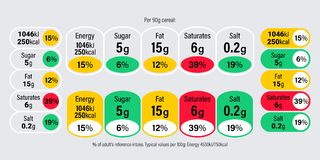 Nutrition Facts information label for cereal box package. Vector daily value ingredient amounts guideline design template for calo. Ries, cholesterol and fats in Stock Photos