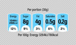 Nutrition Facts information label for cereal box package. Vector daily value ingredient amounts guideline design template for calo. Ries, cholesterol and fats Stock Photo