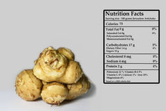 Nutrition Facts of Jerusalem Artichoke Stock Image