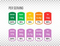 Nutrition facts label set. Information label in flat design on transparent background. Template for box package. Percent. And grams on color blocks. Calories vector illustration