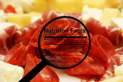 Nutrition facts on meat Royalty Free Stock Images