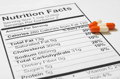 Nutrition facts Royalty Free Stock Photos