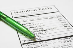 Nutrition facts Royalty Free Stock Images