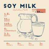 Nutrition facts of Soy Milk, hand draw vector vector illustration