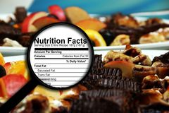 Nutrition facts on sweets Stock Images