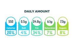 Nutrition facts vector package labels with calories and ingredient information. Illustration of daily nutritional ingredient and calories Stock Photos