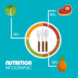 Nutrition food infographic icons Stock Photos