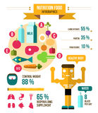 Nutrition food infographics. Stock Images