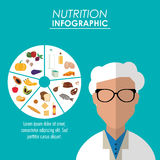 Nutrition infographic food icon. Doctor fruits vegetables meat fish egg bread milk circle nutrition infographic menu food icon. Colorfull and flat illustration Stock Photo