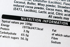 Nutrition information. Nutrition facts from a box of cookies Stock Photography