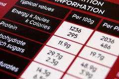 Nutrition Information Stock Image