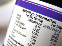 Nutrition information on label. Marmelade label showing nutrition information such as energy, protein, carbohydrate, sugars, sodium Stock Images