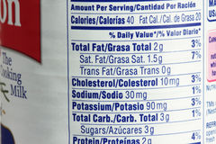 Nutrition label Royalty Free Stock Image