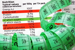 Nutrition label and measure tape. Nutrition facts and measure tape concept for dieting and healthy eating Stock Photo