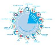 Nutrition wheel Stock Photography