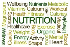 Nutrition Word Cloud. On White Background vector illustration