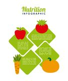 Nutritional food design Royalty Free Stock Photography