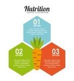Nutritional food design Royalty Free Stock Images