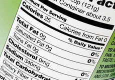 Nutritional information. Showing zero fat and low calories stock images
