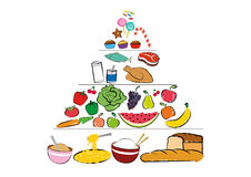 Nutritional pyramid. 2d design of a nutritional pyramid Royalty Free Stock Photography