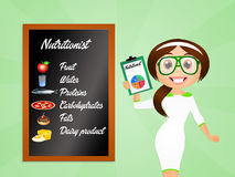 Nutritionist Royalty Free Stock Photo