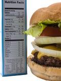 Nutrizione Immagini Stock Libere da Diritti