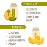 Nuts milk recipes Royalty Free Stock Photos