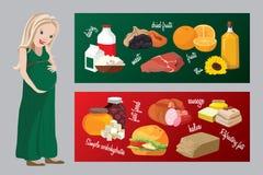 Nuttig en schadelijk voedsel tijdens zwangerschap royalty-vrije illustratie