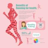Nutzen des Laufens für Gesundheit Infographic Stockbild