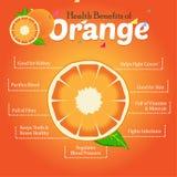Nutzen für die Gesundheit der Orange Frische Frucht Gesundheitswesenspitzen ENV 10 lizenzfreie stockfotografie