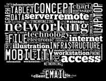 A nuvem conceptual da etiqueta que contém palavras relacionou-se à nuvem que computa, desempenho de computador, armazenamento, tr Foto de Stock