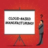 A nuvem conceptual da exibição da escrita da mão baseou a fabricação Paradigma do texto da foto do negócio desenvolvido de avança ilustração do vetor
