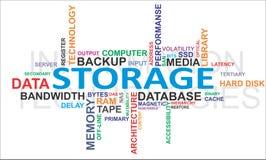 Nuvem da palavra - armazenamento Fotografia de Stock Royalty Free