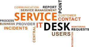 Nuvem da palavra - central de serviços ilustração royalty free