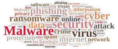 Nuvem da palavra com o malware da palavra ilustração royalty free