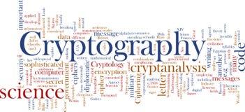 Nuvem da palavra da criptografia Imagens de Stock