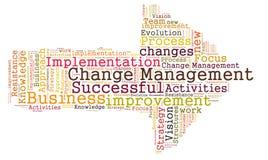 Nuvem da palavra da gestão de mudanças Imagens de Stock Royalty Free