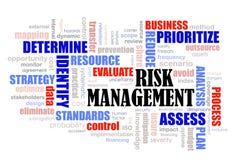 Nuvem da palavra da gestão de riscos Foto de Stock