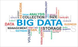 Nuvem da palavra - dados grandes ilustração stock