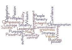 Nuvem da palavra de Leardership Fotos de Stock Royalty Free