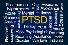 Nuvem da palavra de PTSD Imagens de Stock