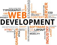 Nuvem da palavra - desenvolvimento do Web Imagem de Stock Royalty Free