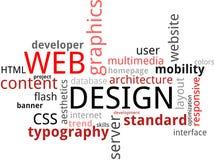 Nuvem da palavra - design web Imagens de Stock