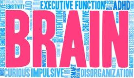 Nuvem da palavra do cérebro ADHD ilustração do vetor