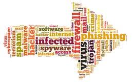 Nuvem da palavra do vírus do guarda-fogo Foto de Stock