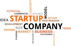 Nuvem da palavra - empresa startup Imagens de Stock