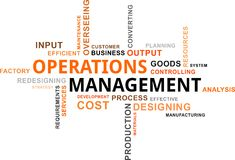 Nuvem da palavra - gestão de operações Fotografia de Stock